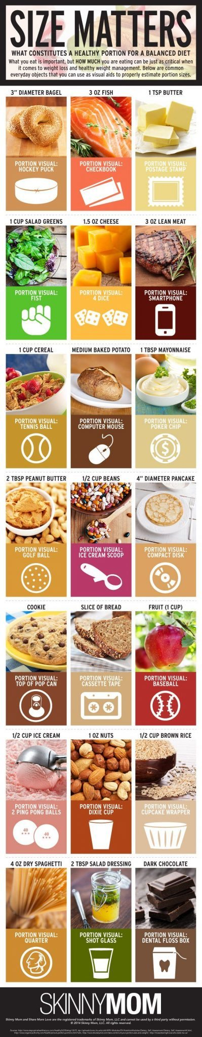 portions, portion control, healthy eating